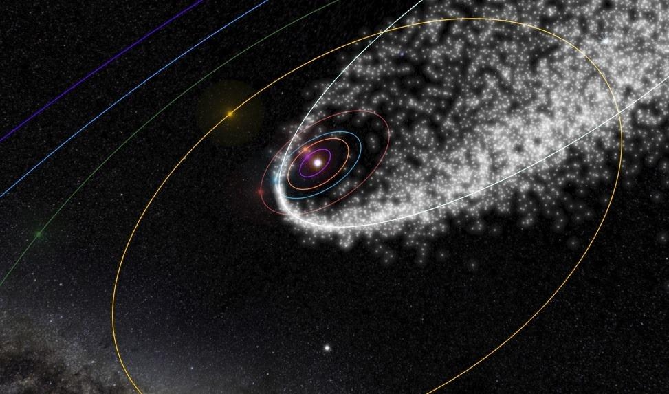 Órbita del cometa 109P/Swift-Tuttle