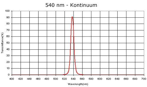 540nm-continuum