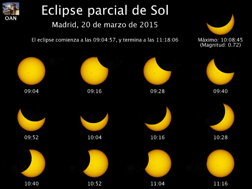 Imagen proporcionada por el Observatorio Astronómico Nacional