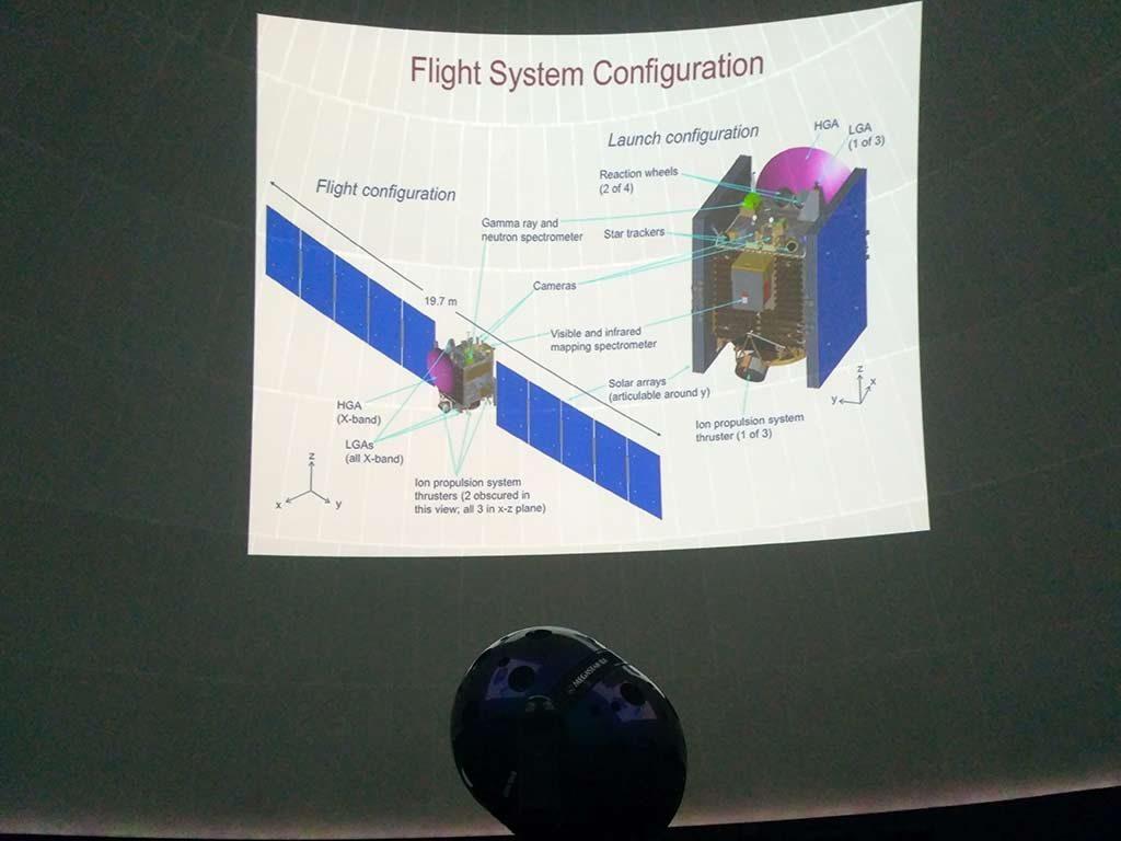 Sistemas de la sonda Dawn