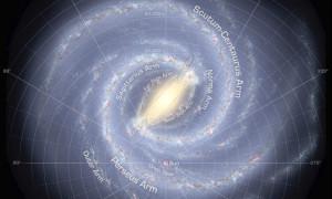 Observando la Vía Láctea