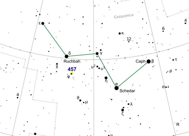Posición de NGC457