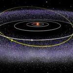 El cinturón de Kuiper