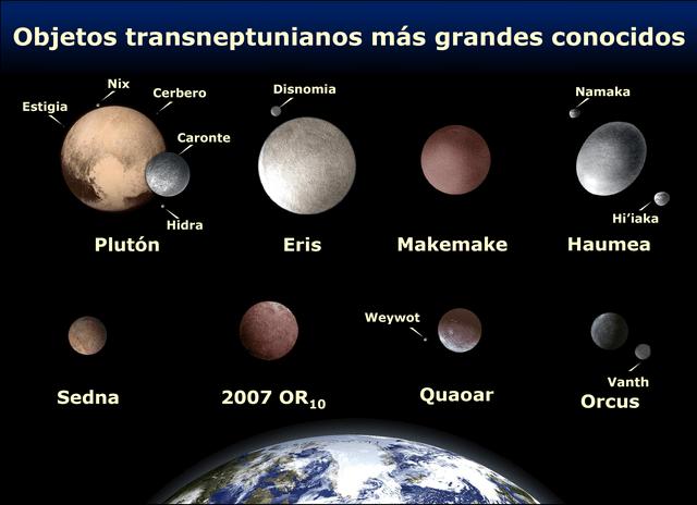 Grandes objetos transneptunianos. Fuente: Wikipedia.