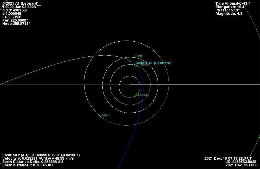 El cometa Leonard entrará en el sistema solar interior.