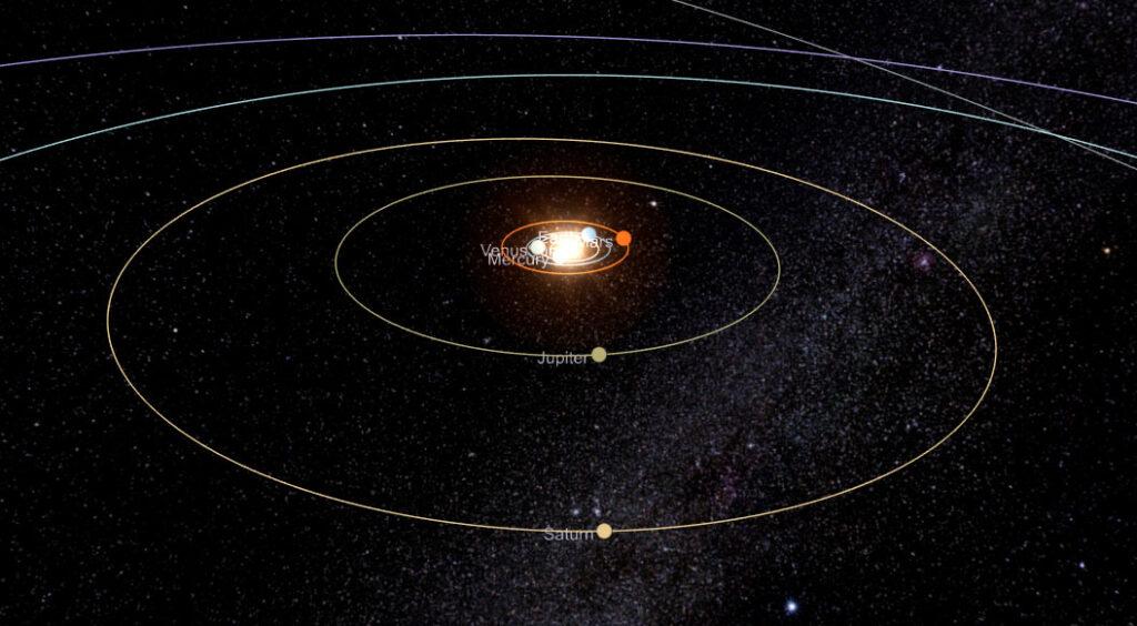 Las posiciones de Júpiter y Saturno durante la conjunción.