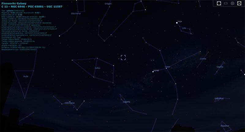 Localización de la supernova.